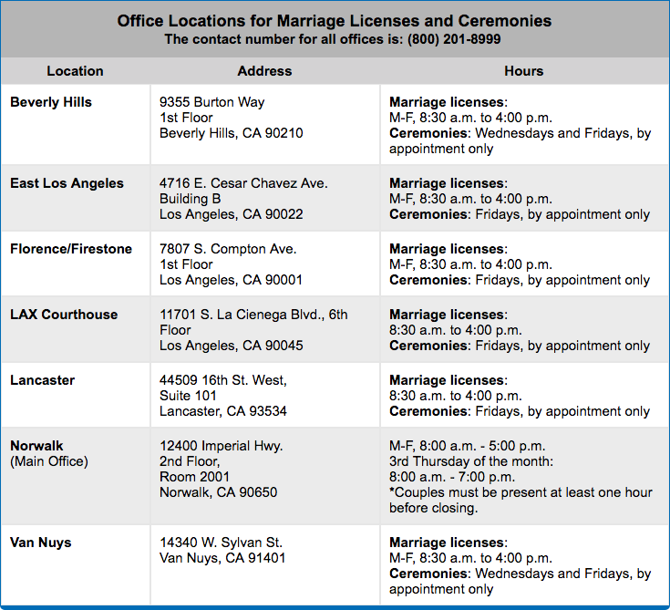 Marriage License - Clerk Offices